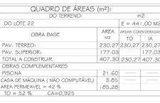 Projetos de Prefeitura: Como calcular Taxa de Ocupação e Índice de Aproveitamento