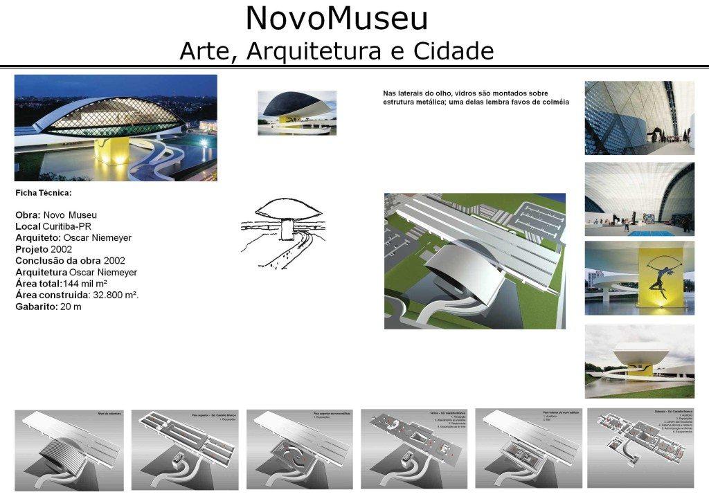 Estudo de caso Museu Curitiba
