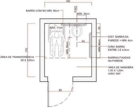Muito Como projetar banheiros adaptados - Modelos e Características WR55