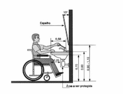 banheiros-adaptados-caracteristicas-modelo2-com-pia-acoplada-exemplo