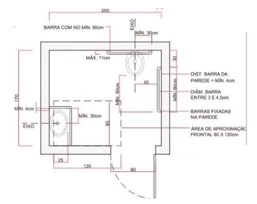 Preferência Como projetar banheiros adaptados - Modelos e Características PR94