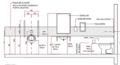 banheiros-adaptados-caracteristicas-modelo3-2-com-pia-e-ducha