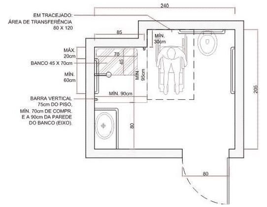 banheiros-adaptados-caracteristicas-modelo3-com-pia-e-ducha