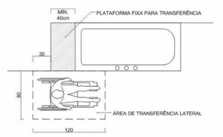 banheiros-adaptados-caracteristicas-modelo4-banheiro-com-banheira