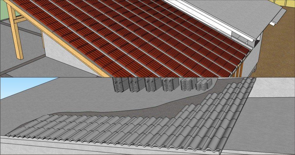 8 - Cobertura - Telhado
