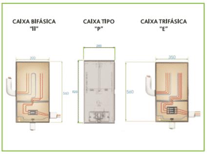 6f8d7aded Quando se trata da instalação através de poste padrão como os de aço  tubular com seção quadrada, como na imagem abaixo, o procedimento é mais  simples, ...