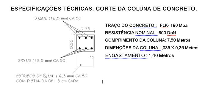 especificações-tecnicas-corte-coluna-de-concreto