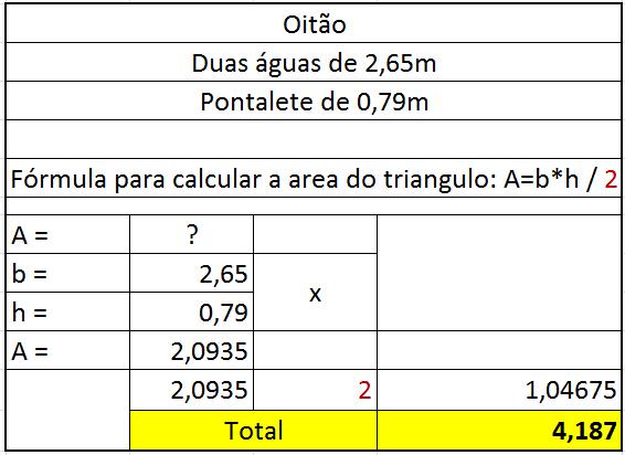 formula-oitao