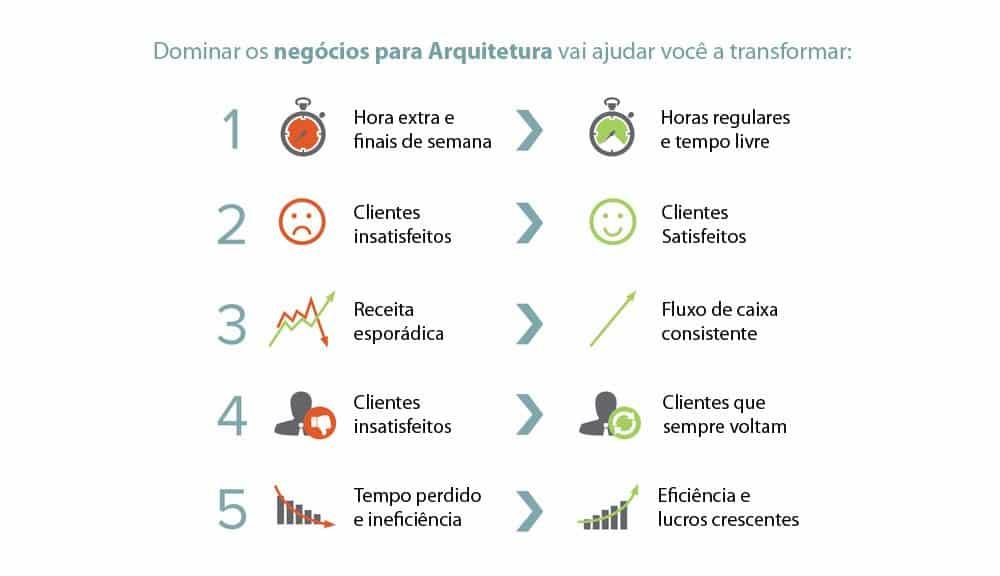 negocios-arquitetura