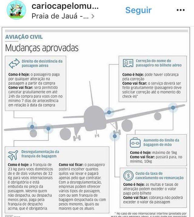 As Novas Taxas para viajar de avião