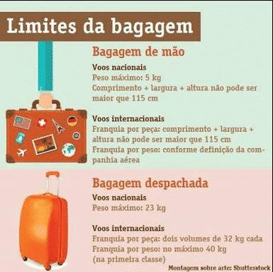 Quanto podemos levar de bagagem de mão e bagagem despachada