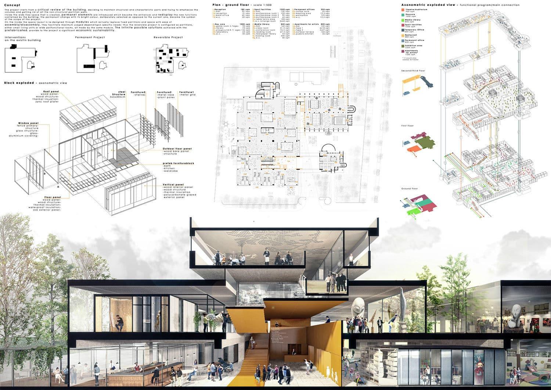 coisas de arquiteto