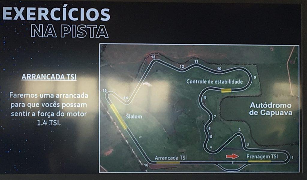 exercicio pista 1024x601 - Piloto de testes por um dia com o Volkswagen T-Cross